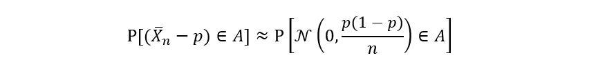 eq 1 confidence interval