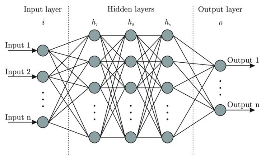 deep learning output layer
