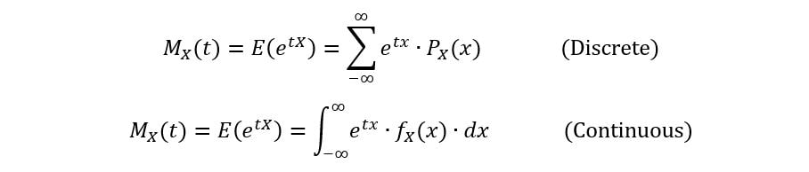 Moment Generating functions mxt