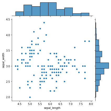 Marginal plots visualization python