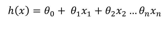 multilinear regression | Linear regression Mathematical Insights