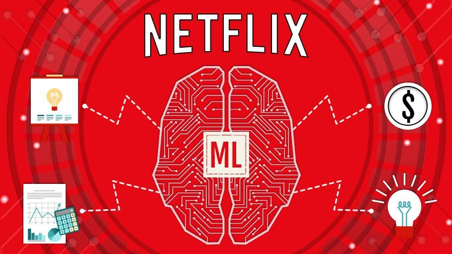 AI ML DL Machine Learning