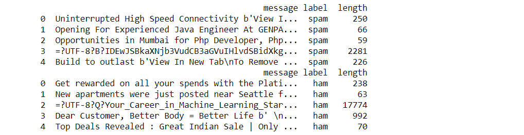 Email Spam Detection 2 datasets