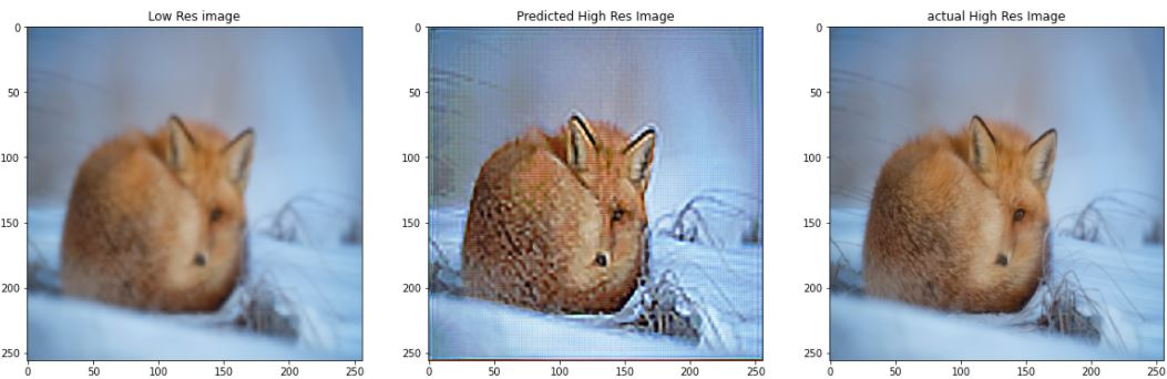 Using Auto-Encoders for Super Resolution 1