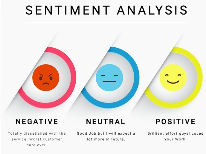sentiment analysis using LSTM