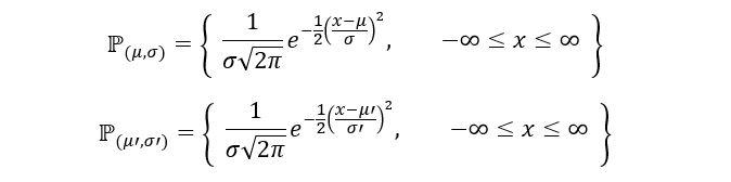 example 2 distribution