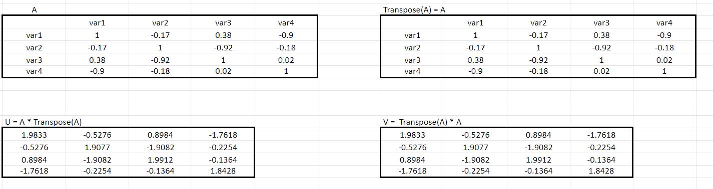 pca Singular Value Decomposition