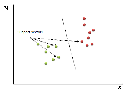 Cover Image   Support Vector Machine