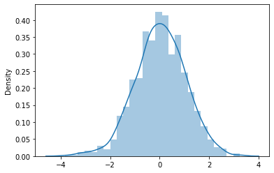 Continuous Probability Distributions - t-distribution