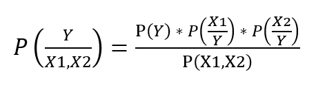 naive bayes SVM - Conditional Probability