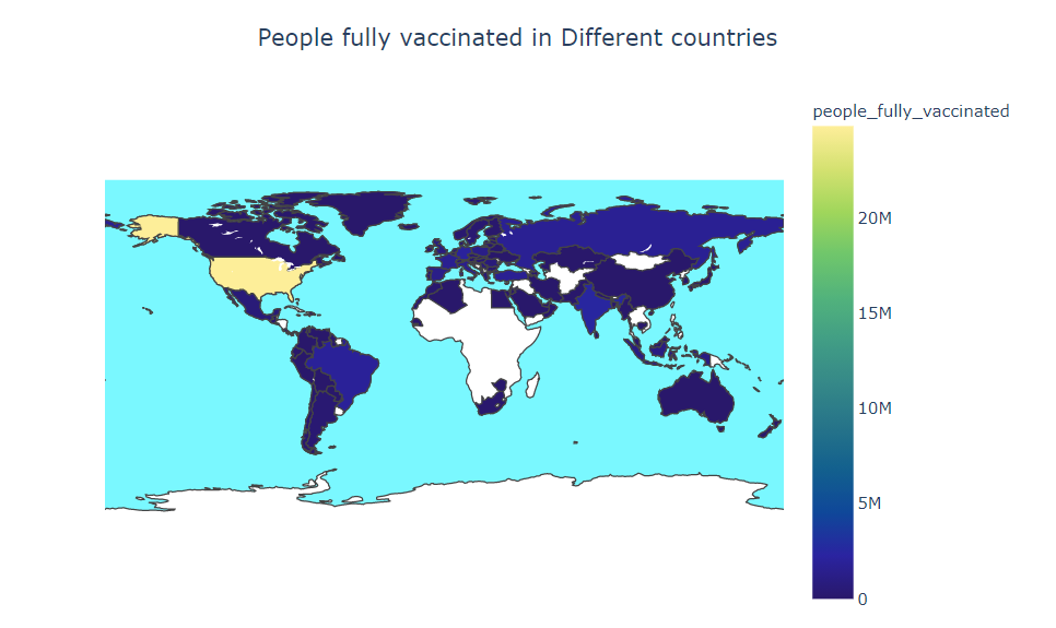 people fully vaccinated in different countries