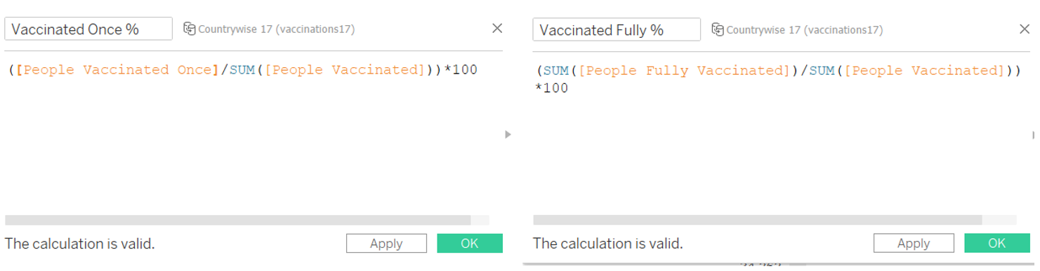 Vaccinated Once % and Vaccinated Fully %