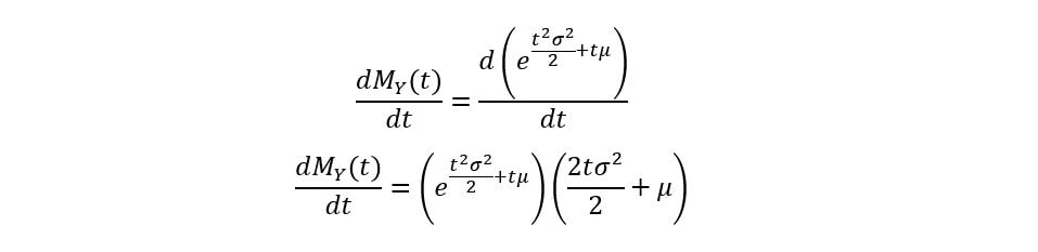 Moment Generating functions | derivation ND