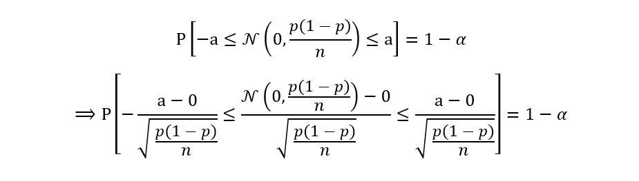Confidence Intervals for the Sample Mean Estimator LHS
